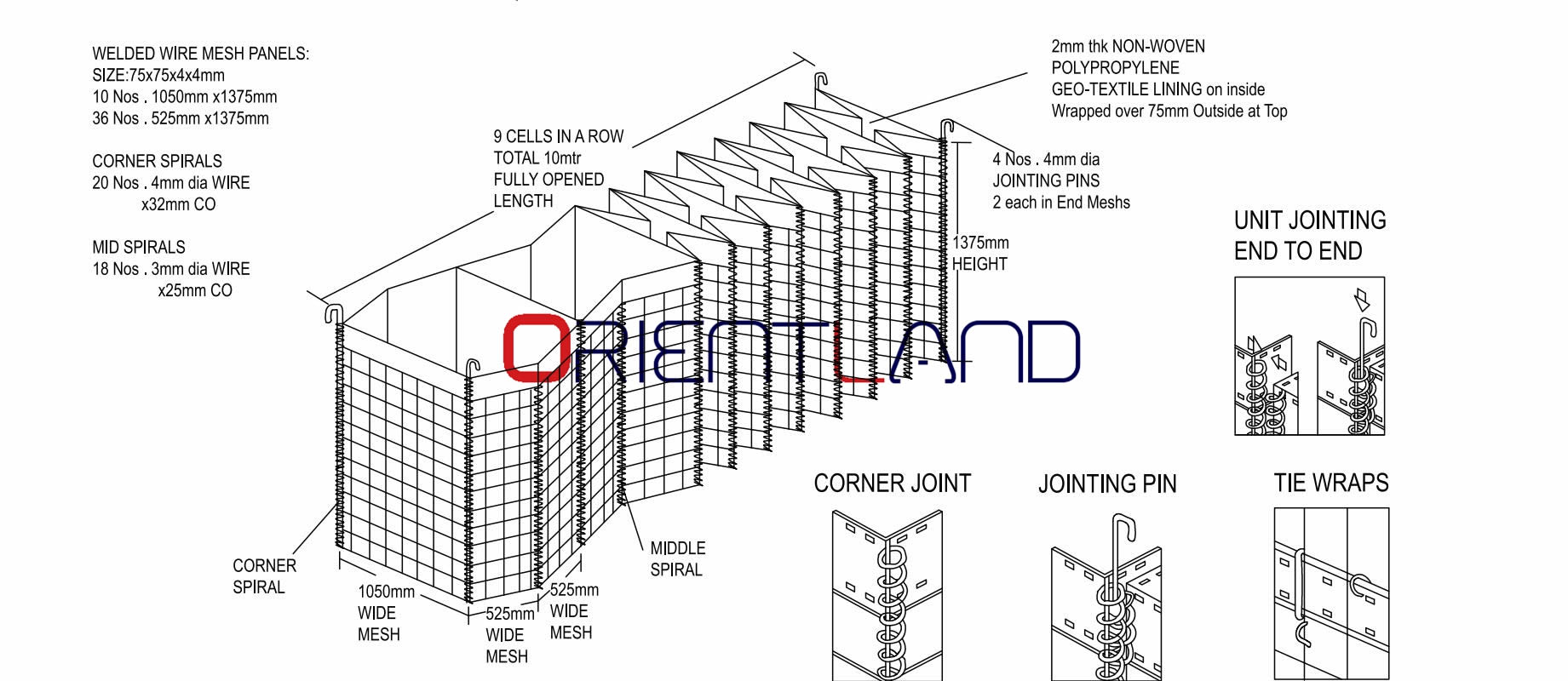 Bastion Barrier Orientland Wire Mesh Products Co Limited Nitrous System Wiring Diagram A New Of Hesco Developed Specially For Military Use Is Deployed From Container Which Dragged Along The Line Ground Where